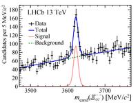 Scoperta nuova particella al CERN
